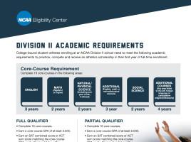 NCAA Div II Eligibility