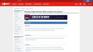 MaxPreps Florida Stats Leaders